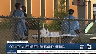 San Diego County must meet new equity metric