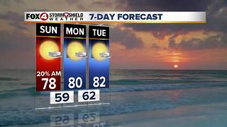 Slight Chance of Showers Ahead of Front Sunday - Video