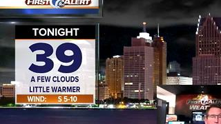 Warm and windy Tuesday - Video