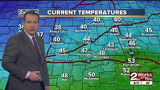 Sunday weather forecast - Video