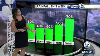 South Florida Friday afternoon forecast (8/31/18) - Video