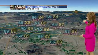 Gusty winds, cooler temperatures moving into Valley