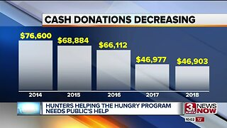 Hunting program that gives to poor needs public's help