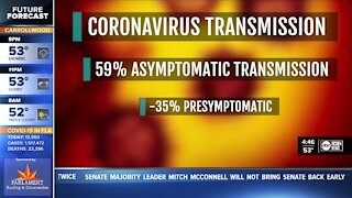 Study finds more than half of coronavirus transmission comes from asymptomatic people