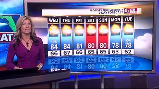 Florida's Most Accurate Forecast with Shay Ryan on Tuesday, November 28, 2017 - Video