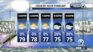 Late Tuesday afternoon forecast