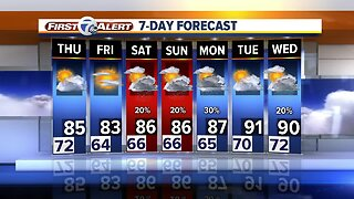Metro Detroit Forecast: Storm chance this evening