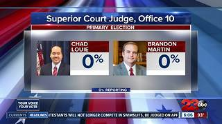 Race for Kern County Judge - Video