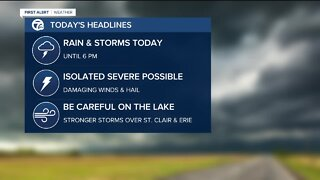 Scattered storms today