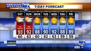 Back in the 90s this weekend, with a slight chance of storms both Saturday and Sunday - Video