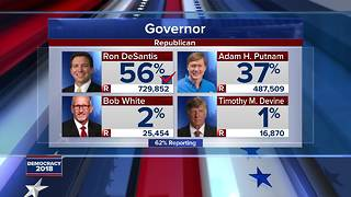 Ron DeSantis defeats Adam Putnam
