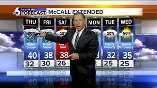 Scattered Showers for the Treasure Valley - Video