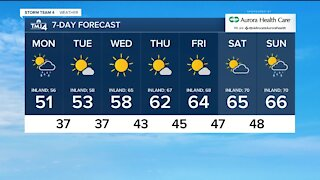 Partly cloudy skies with chance for showers on Monday