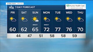A look into the cool weekend weather