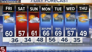 Kelly's Early Morning Forecast: Friday, November 25, 2016