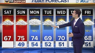 We're staying in the 60's Saturday but temperatures move to the mid-70's Sunday and Monday - Video