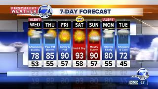 Scattered storms overnight and again Wednesday - Video