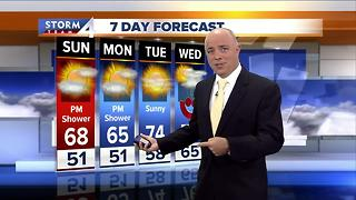 Sunday Facebook Forecast - Video