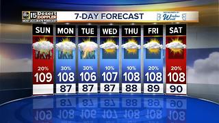 Valley highs topping out close to 110 before we see some rain chances this week - Video
