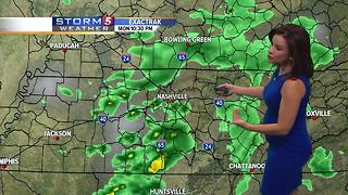 Bree's Evening Forecast: Mon., July 3, 2017 - Video
