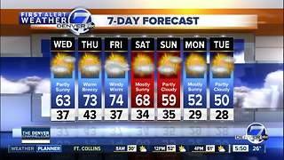 Mild across Colorado for the first few days of spring
