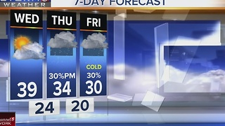Lelan's Early Morning Forecast: Wednesday, January 4, 2017 - Video