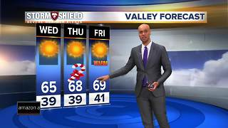 Wednesday Morning Weather Update 12/6/17 - Video