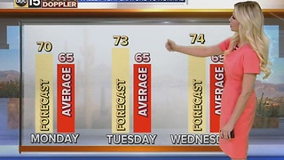 Warmer weather moving into the Valley - Video