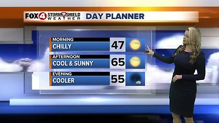 FORECAST: Cold Thursday morning, pleasant afternoon