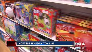 What to know before your holiday toy shopping - Video