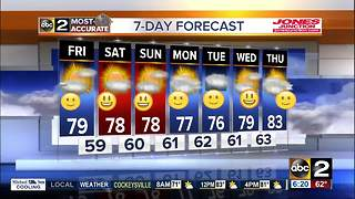 Below Average Temps Continue - Video