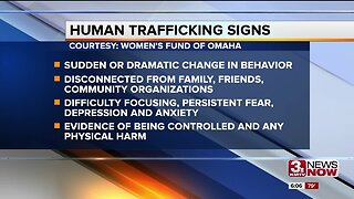 Looking for Signs of Human Trafficking