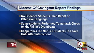 Diocese releases report on CovCath incident