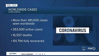 Latest information on COVID-19 crisis