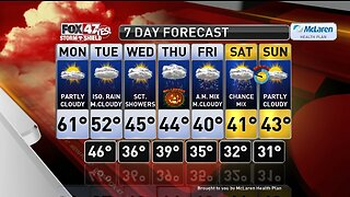 Claire's Forecast 10-28