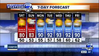 Dry conditions across Colorado, a bit cooler for Saturday - Video