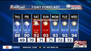 Forecast: Hot and humid with a few storms possible - Video
