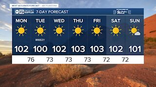 FORECAST: A slight cool down to come next week