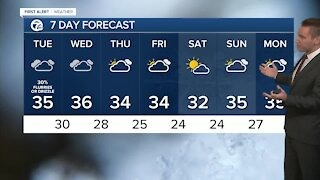 Metro Detroit Forecast: Some icy spots this morning with fog, drizzle, and flurries