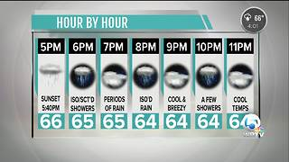 Updated Tuesday forecast