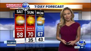 Cooler for Saturday, nice on Sunday! - Video