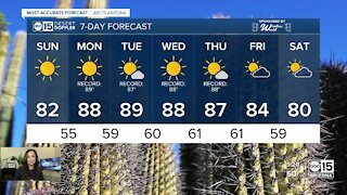 FORECAST: A warm Sunday ahead of possible record breaking heat days ahead
