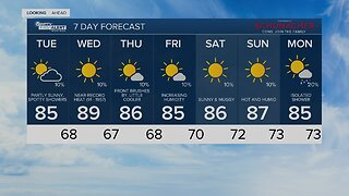 Latest Weather Forecast: Tuesday 5 a.m.