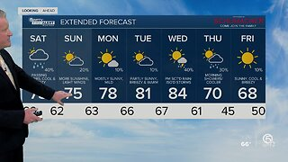 Latest Weather Forecast 6 p.m. Friday