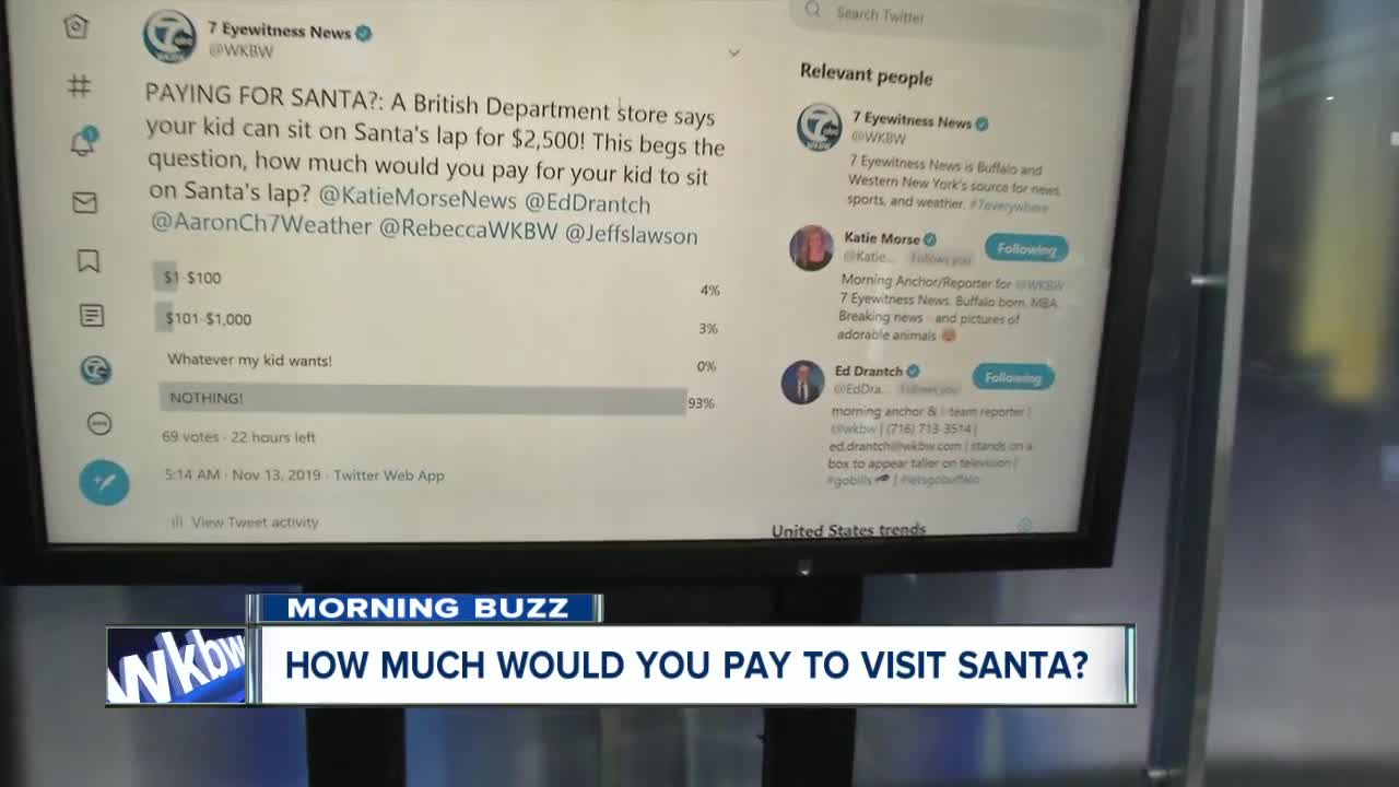 Morning Buzz: How much would you pay to visit Santa?