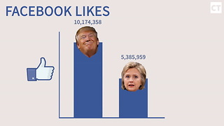 EXPOSED: 5 Shocking Stats That Prove Trump Is BEATING the Media's Rigged Polls - Video