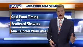 Warm, but scattered showers possible on Labor Day - Video