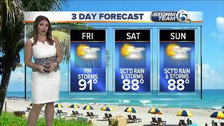 South Florida Friday afternoon forecast (6/22/18) - Video