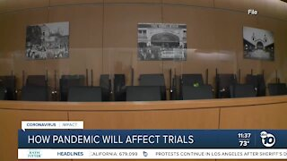 How pandemic will affect trials