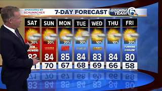 Warm, humid, breezy weekend - Video
